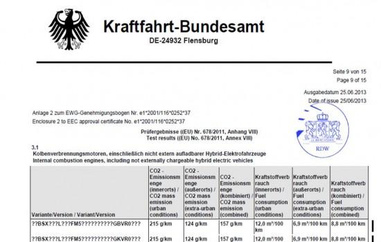 KBA-Urkunde